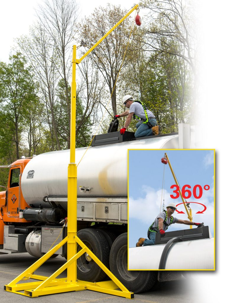 SkyORB Overhead Rotational Boom Anchor