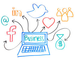 Contractors need to be in Social Media space with realistic ROI expectations