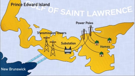 PEI is replacing power connection cables to the mainland