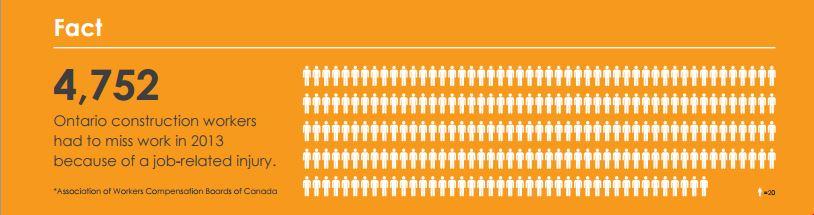 OCS Study info graphic 1