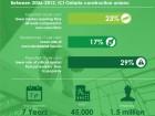 OCS Study Info Graphic 2