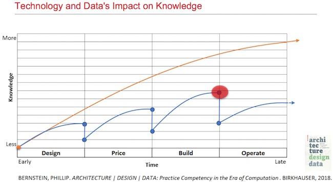 technology_impact_loss_risk